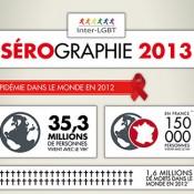 Sérographie 2013